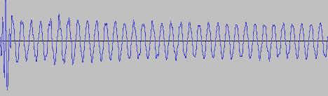 Une sinusoïde chez fab2