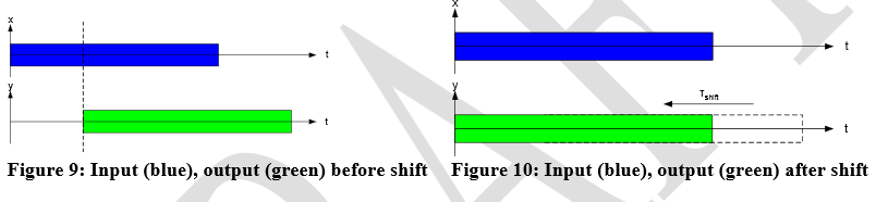T_shift_speech_signal