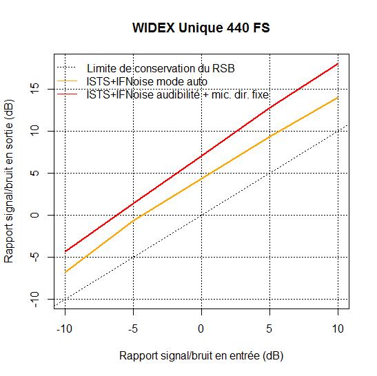 U440_auto_audib